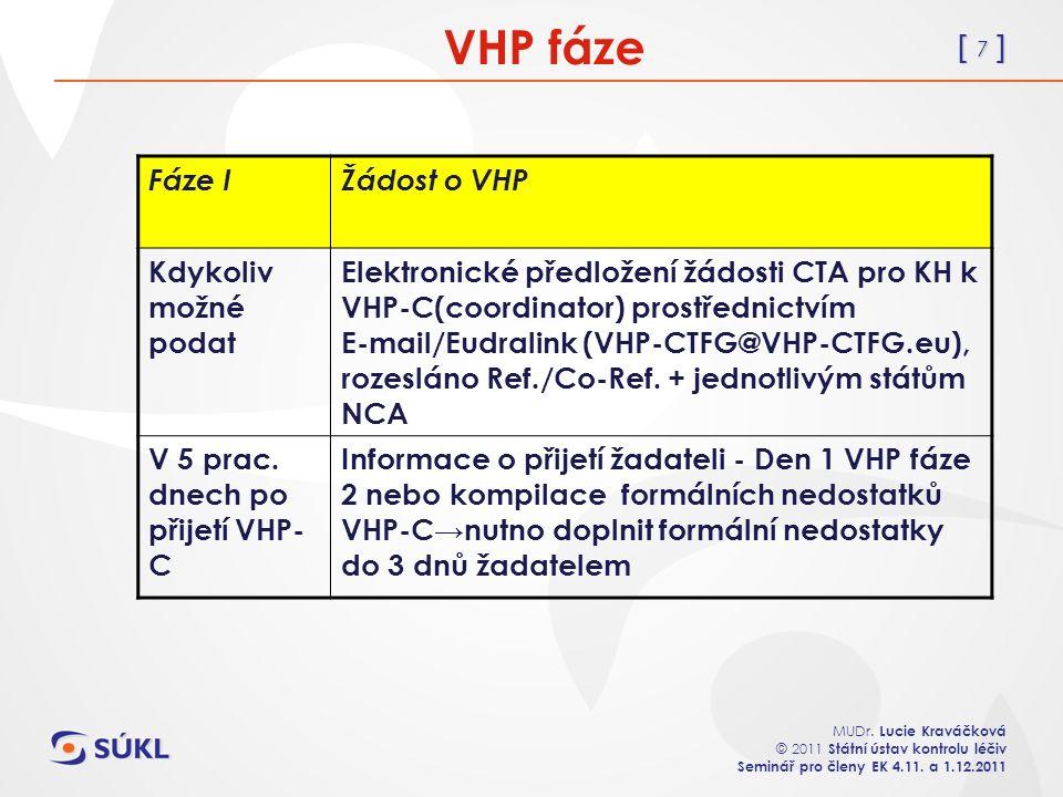 [ 7 ] MUDr. Lucie Kraváčková © 2011 Státní ústav kontrolu léčiv Seminář pro členy EK 4.11.