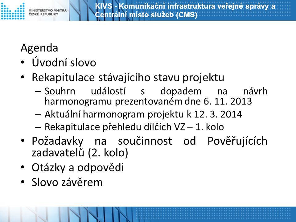 Agenda Úvodní slovo Rekapitulace stávajícího stavu projektu – Souhrn událostí s dopadem na návrh harmonogramu prezentovaném dne 6. 11. 2013 – Aktuální