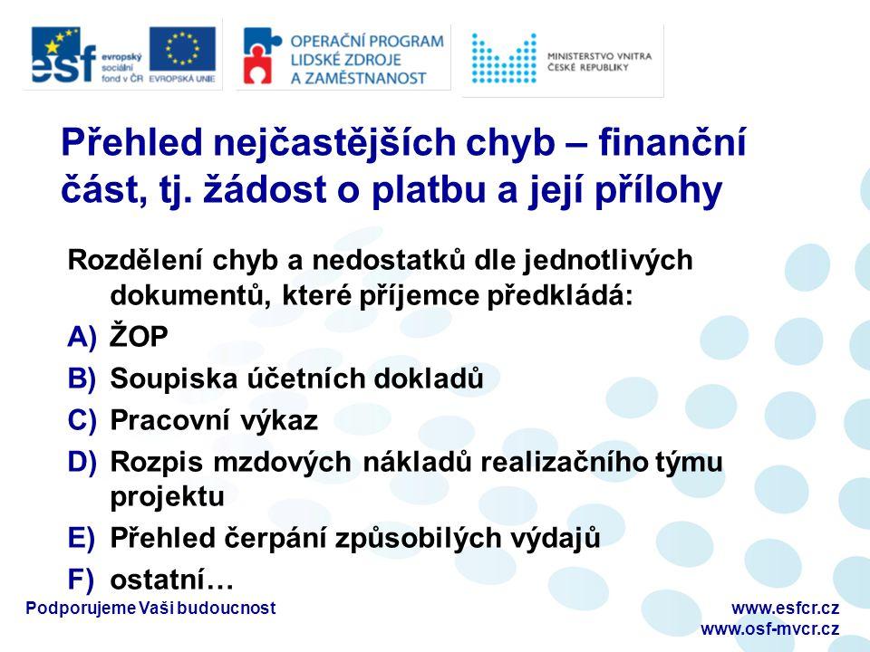 Podporujeme Vaši budoucnostwww.esfcr.cz www.osf-mvcr.cz Přehled nejčastějších chyb – finanční část, tj.