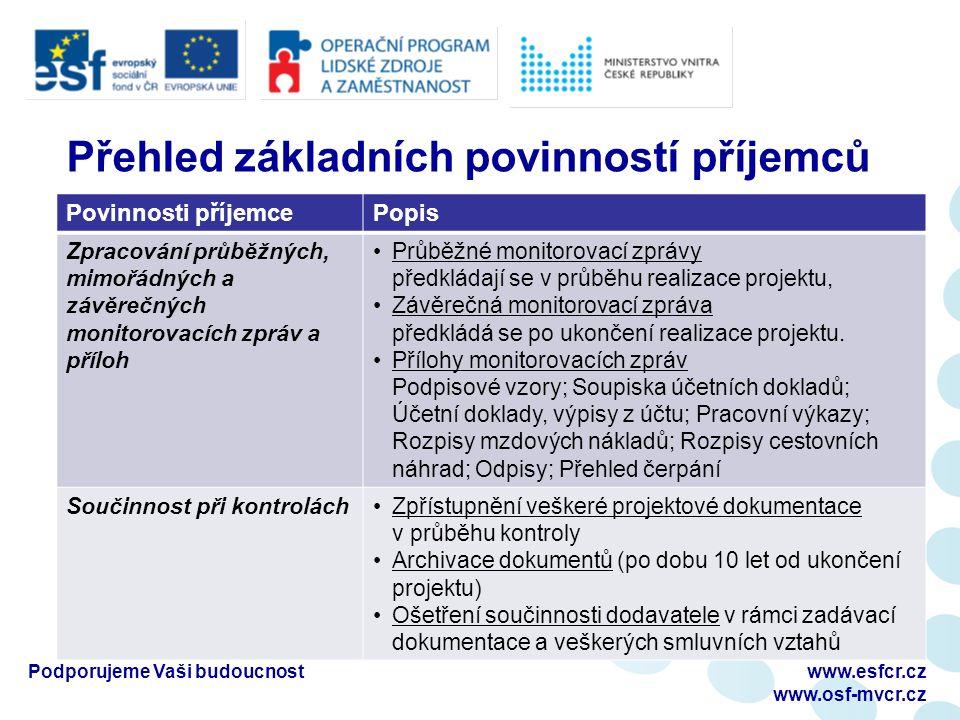Podporujeme Vaši budoucnostwww.esfcr.cz www.osf-mvcr.cz Přehled základních povinností příjemců Povinnosti příjemcePopis Zpracování průběžných, mimořádných a závěrečných monitorovacích zpráv a příloh Průběžné monitorovací zprávy předkládají se v průběhu realizace projektu, Závěrečná monitorovací zpráva předkládá se po ukončení realizace projektu.