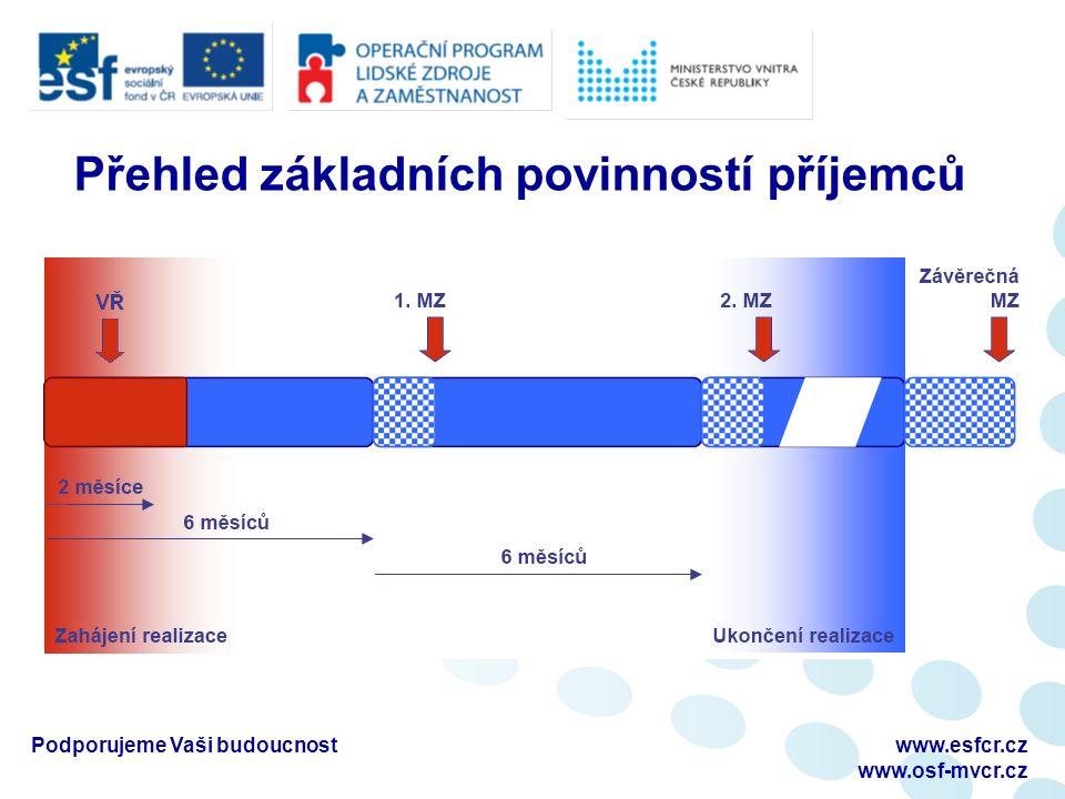 Podporujeme Vaši budoucnostwww.esfcr.cz www.osf-mvcr.cz Přehled základních povinností příjemců