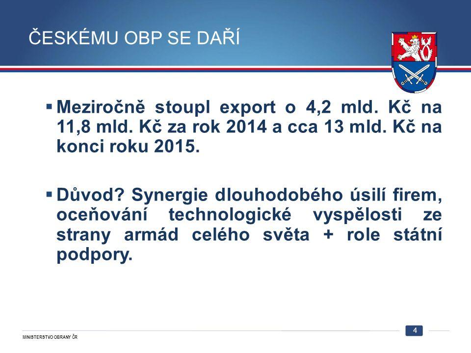 MINISTERSTVO OBRANY ČR ČESKÉMU OBP SE DAŘÍ  Meziročně stoupl export o 4,2 mld.