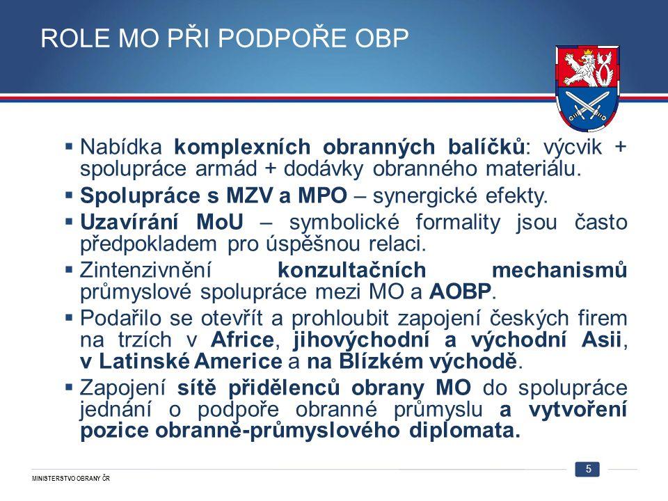 MINISTERSTVO OBRANY ČR ROLE MO PŘI PODPOŘE OBP  Nabídka komplexních obranných balíčků: výcvik + spolupráce armád + dodávky obranného materiálu.