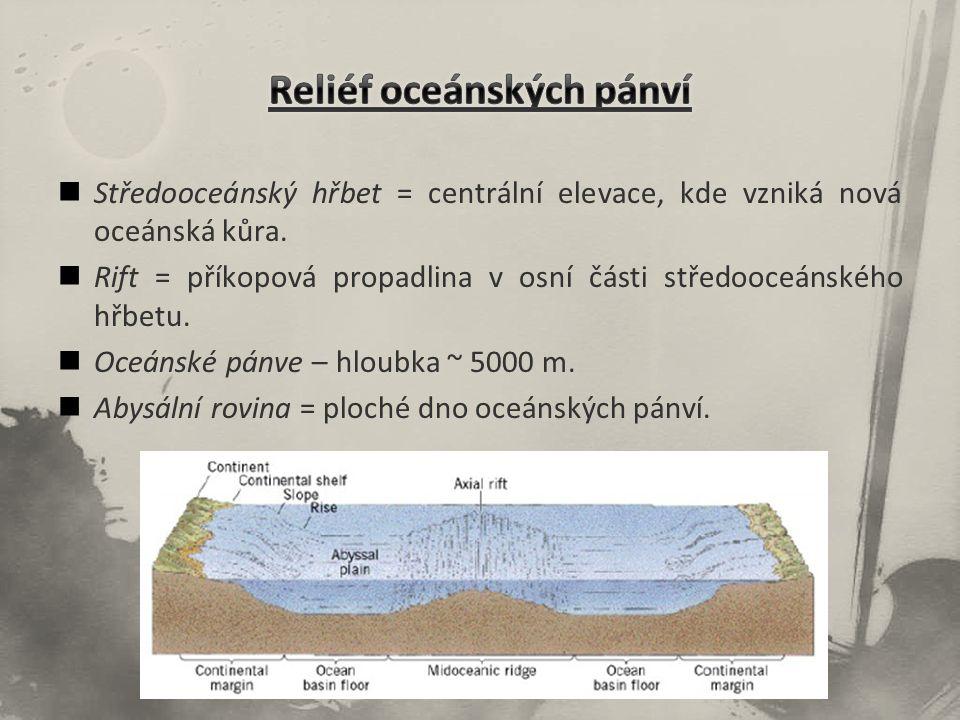 Středooceánský hřbet = centrální elevace, kde vzniká nová oceánská kůra.