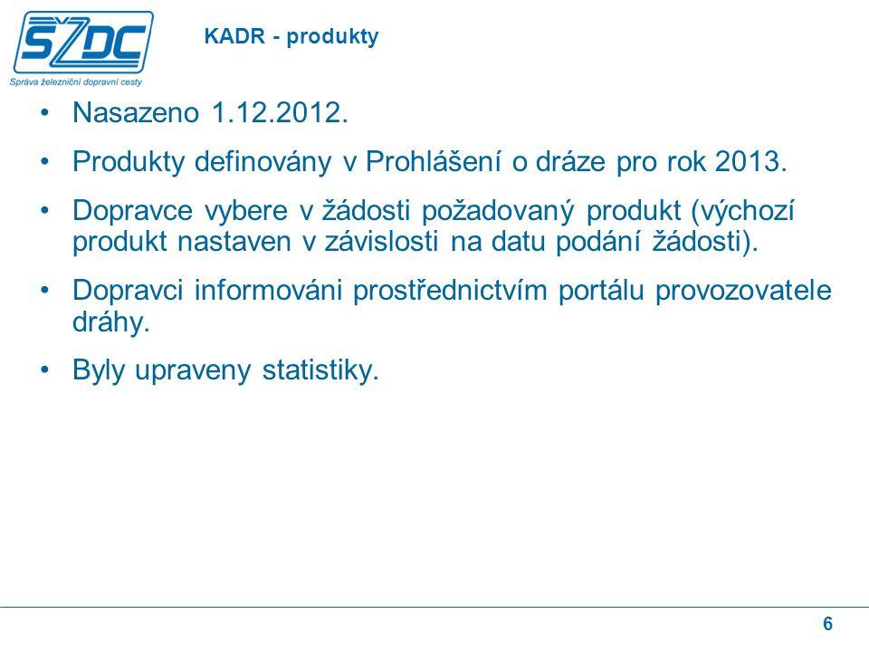 6 Nasazeno 1.12.2012. Produkty definovány v Prohlášení o dráze pro rok 2013. Dopravce vybere v žádosti požadovaný produkt (výchozí produkt nastaven v