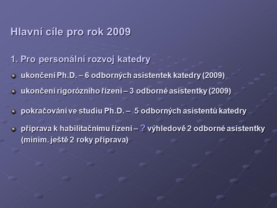 Hlavní cíle pro rok 2009 1.Pro personální rozvoj katedry ukončení Ph.D.