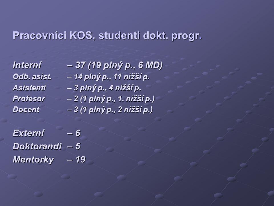 Pracovníci KOS, studenti dokt.progr. Interní – 37 (19 plný p., 6 MD) Odb.