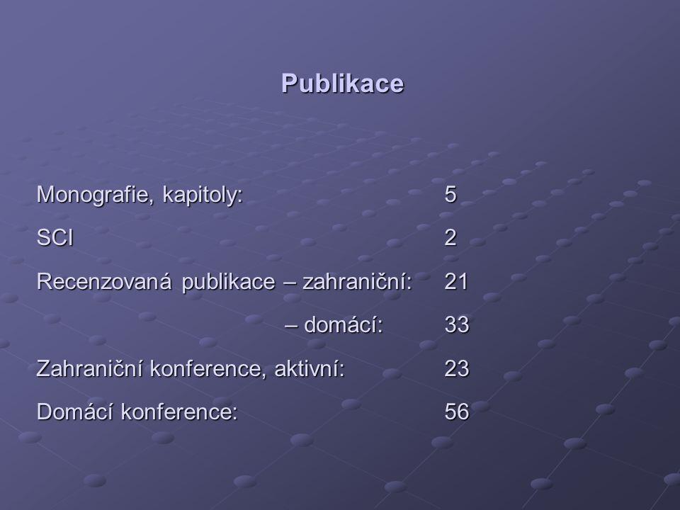 Publikace Monografie, kapitoly:5 SCI2 Recenzovaná publikace – zahraniční:21 – domácí:33 – domácí:33 Zahraniční konference, aktivní: 23 Domácí konference:56