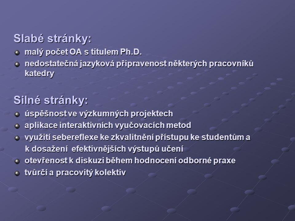 Slabé stránky: malý počet OA s titulem Ph.D.
