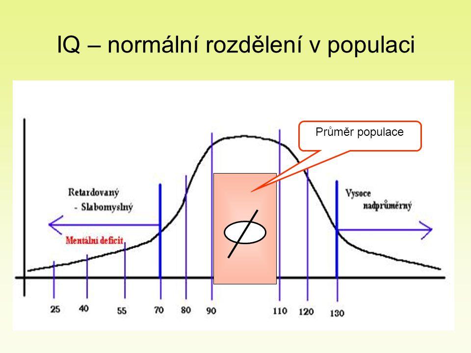 IQ – normální rozdělení v populaci Průměr populace