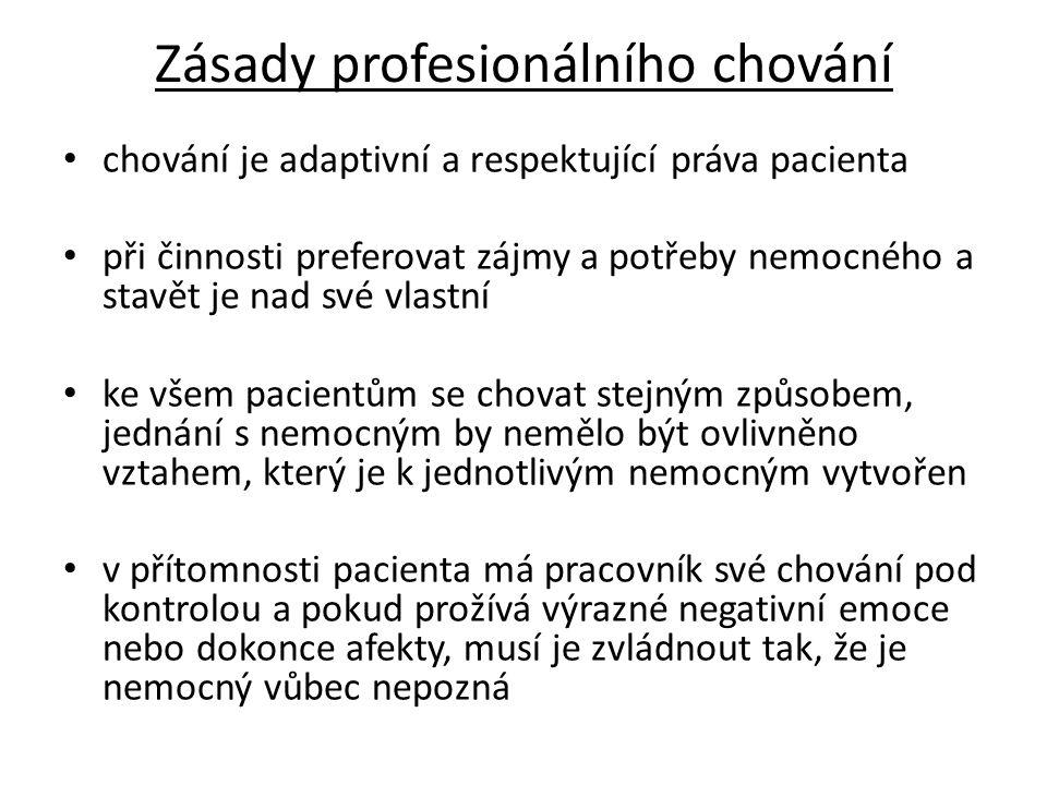 Použité zdroje Kapitoly z psychologie pro zdravotnické pracovníky Mgr.