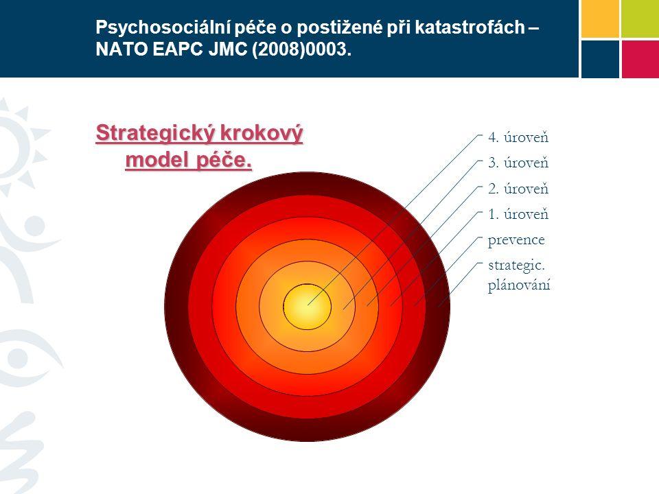 Psychosociální péče o postižené při katastrofách – NATO EAPC JMC (2008)0003. Strategický krokový model péče. 4. úroveň 3. úroveň 2. úroveň 1. úroveň p