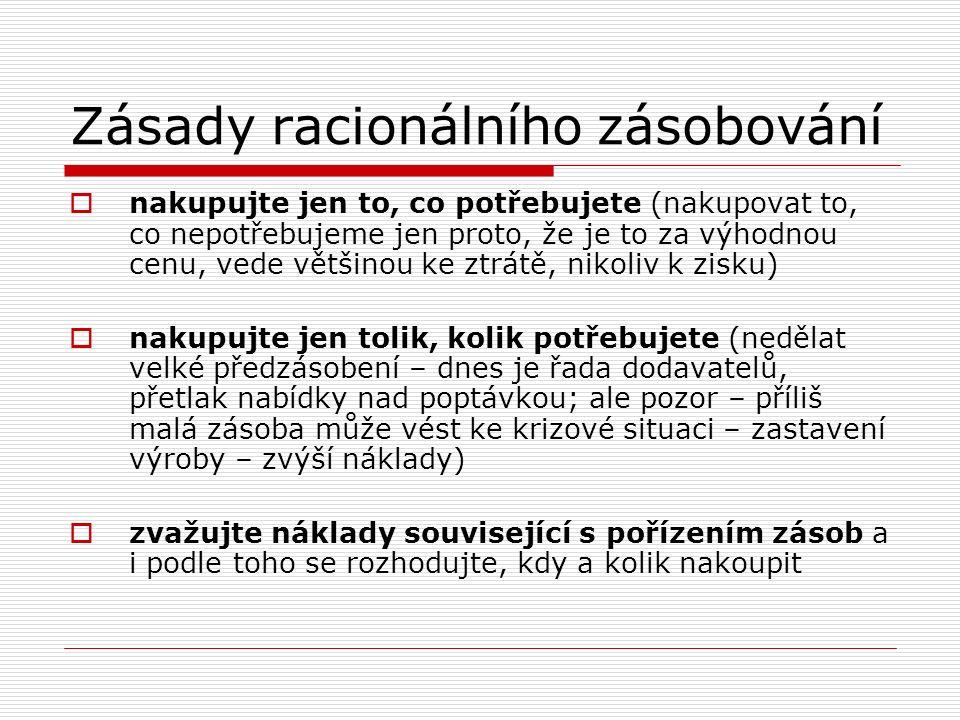 Literatura  SCHOLLEOVÁ, Hana.Ekonomické a finanční řízení pro neekonomy.