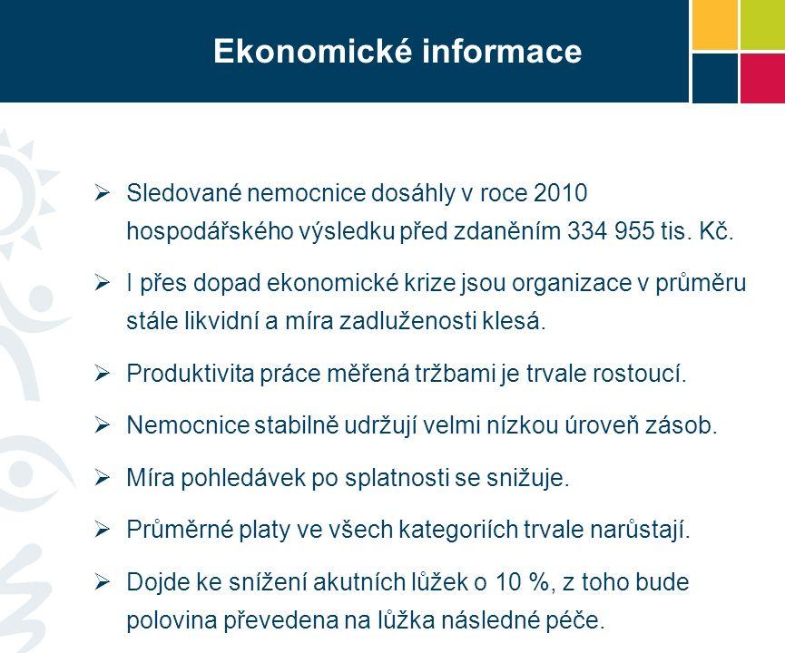  Sledované nemocnice dosáhly v roce 2010 hospodářského výsledku před zdaněním 334 955 tis.