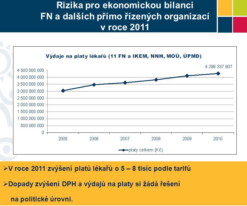 Rizika pro ekonomickou bilanci FN a dalších přímo řízených organizací v roce 2011  V roce 2011 zvýšení platů lékařů o 5 – 8 tisíc podle tarifů  Dopady zvýšení DPH a výdajů na platy si žádá řešení na politické úrovni.