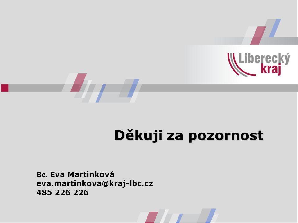 Děkuji za pozornost Bc. Eva Martinková eva.martinkova@kraj-lbc.cz 485 226 226
