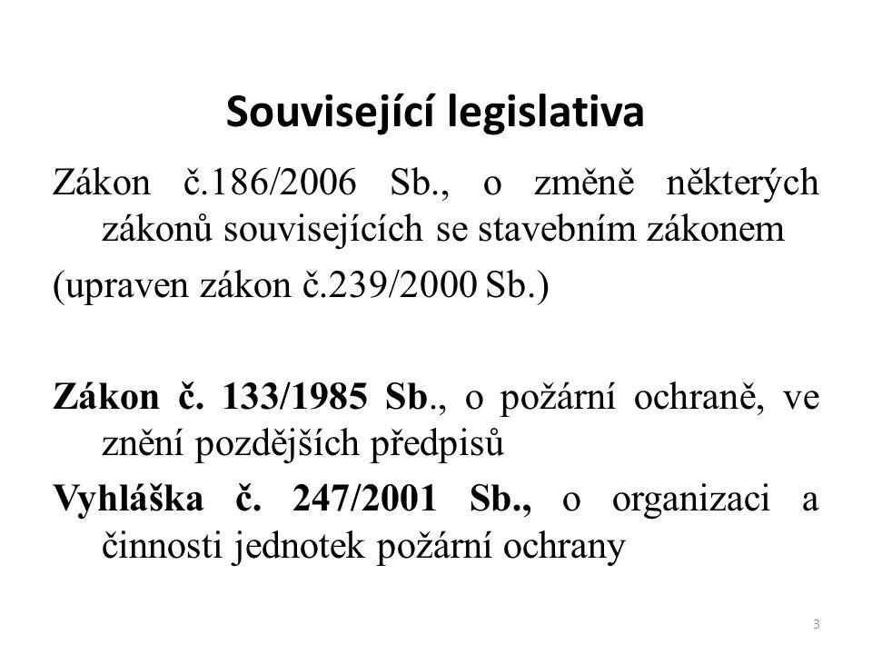 Související legislativa Zákon č.186/2006 Sb., o změně některých zákonů souvisejících se stavebním zákonem (upraven zákon č.239/2000 Sb.) Zákon č.