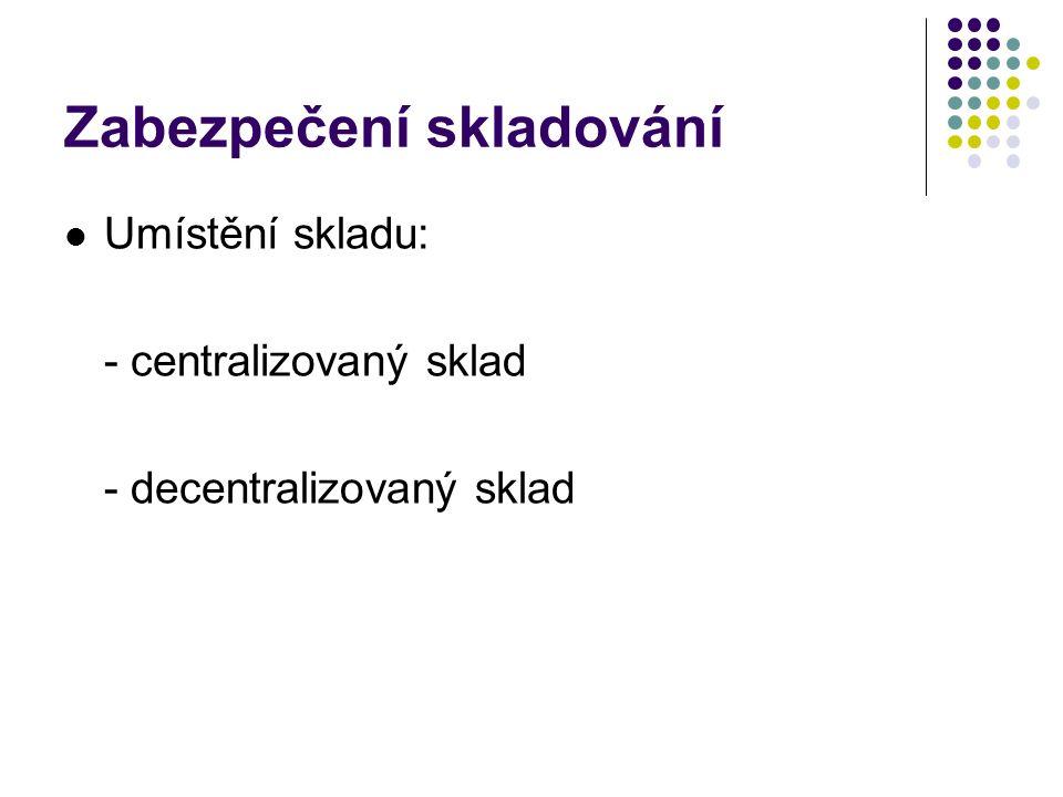 Zabezpečení skladování Umístění skladu: - centralizovaný sklad - decentralizovaný sklad