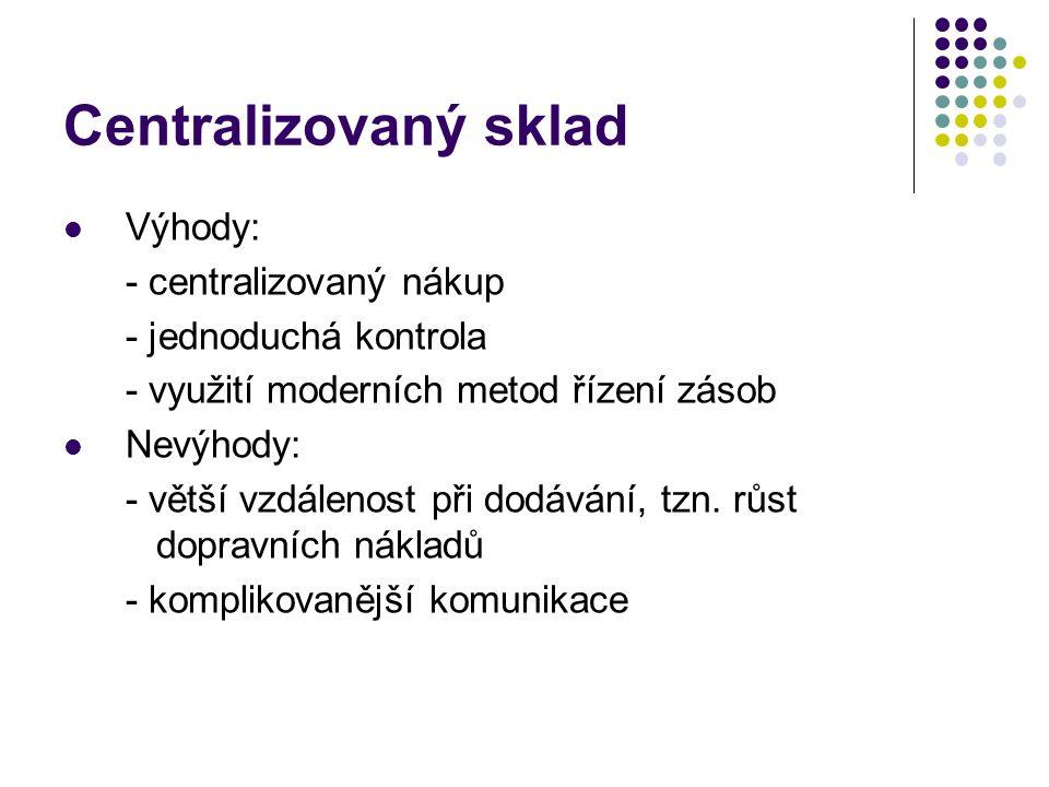 Centralizovaný sklad Výhody: - centralizovaný nákup - jednoduchá kontrola - využití moderních metod řízení zásob Nevýhody: - větší vzdálenost při dodávání, tzn.