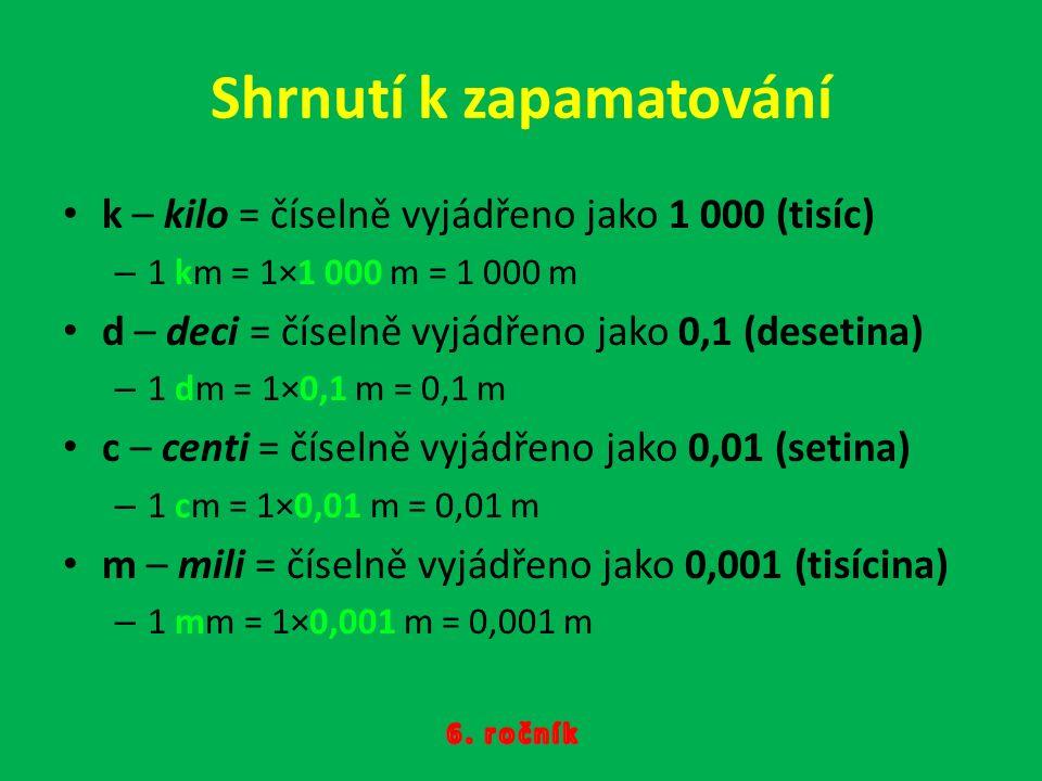 Shrnutí k zapamatování k – kilo = číselně vyjádřeno jako 1 000 (tisíc) – 1 km = 1×1 000 m = 1 000 m d – deci = číselně vyjádřeno jako 0,1 (desetina) – 1 dm = 1×0,1 m = 0,1 m c – centi = číselně vyjádřeno jako 0,01 (setina) – 1 cm = 1×0,01 m = 0,01 m m – mili = číselně vyjádřeno jako 0,001 (tisícina) – 1 mm = 1×0,001 m = 0,001 m