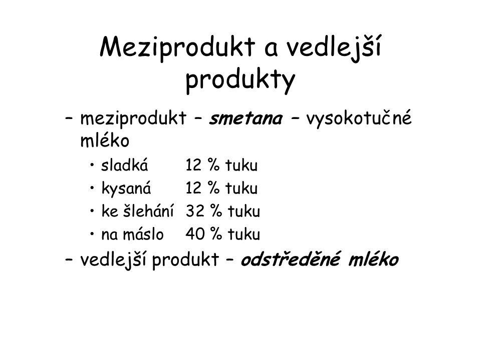Meziprodukt a vedlejší produkty –meziprodukt – smetana – vysokotučné mléko sladká12 % tuku kysaná12 % tuku ke šlehání32 % tuku na máslo40 % tuku –vedlejší produkt – odstředěné mléko