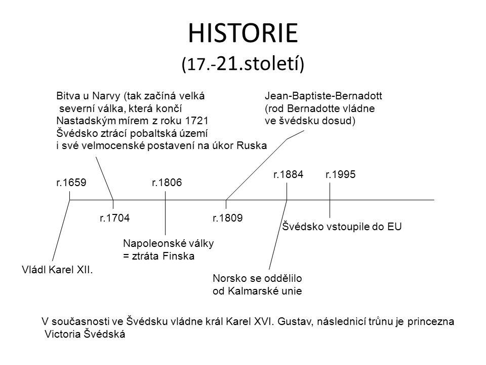 HISTORIE (17.- 21.století ) r.1659 Vládl Karel XII.