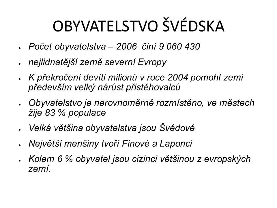 OBYVATELSTVO ŠVÉDSKA ● Počet obyvatelstva – 2006 činí 9 060 430 ● nejlidnatější země severní Evropy ● K překročení devíti milionů v roce 2004 pomohl zemi především velký nárůst přistěhovalců ● Obyvatelstvo je nerovnoměrně rozmístěno, ve městech žije 83 % populace ● Velká většina obyvatelstva jsou Švédové ● Největší menšiny tvoří Finové a Laponci ● Kolem 6 % obyvatel jsou cizinci většinou z evropských zemí.