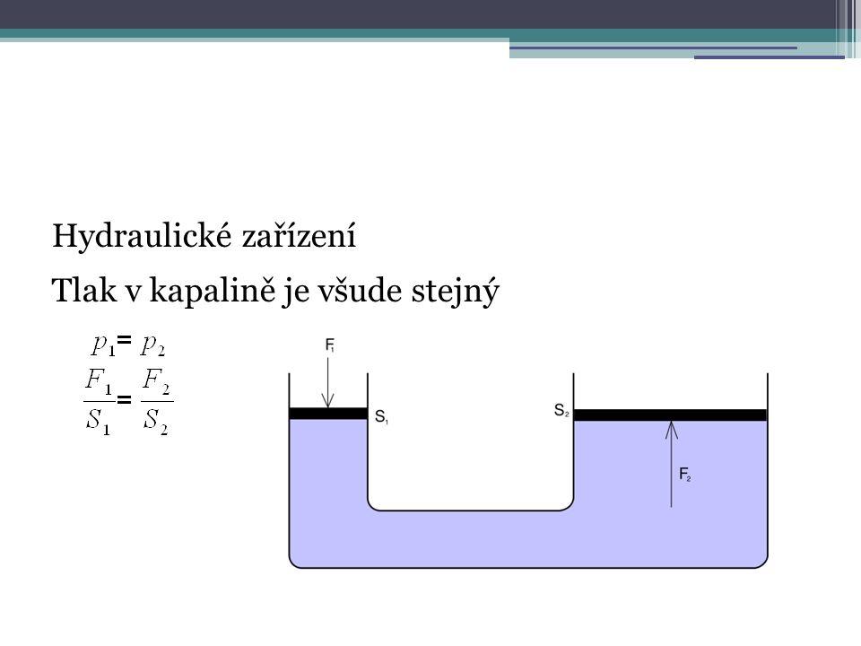Hydrostatický tlak Tíhové pole Země působí na všechny částice v kapalině – síla – vzniká tlak Hydrostatický tlak je přímo úměrný hustotě kapaliny a hloubce místa pod volným povrchem kapaliny