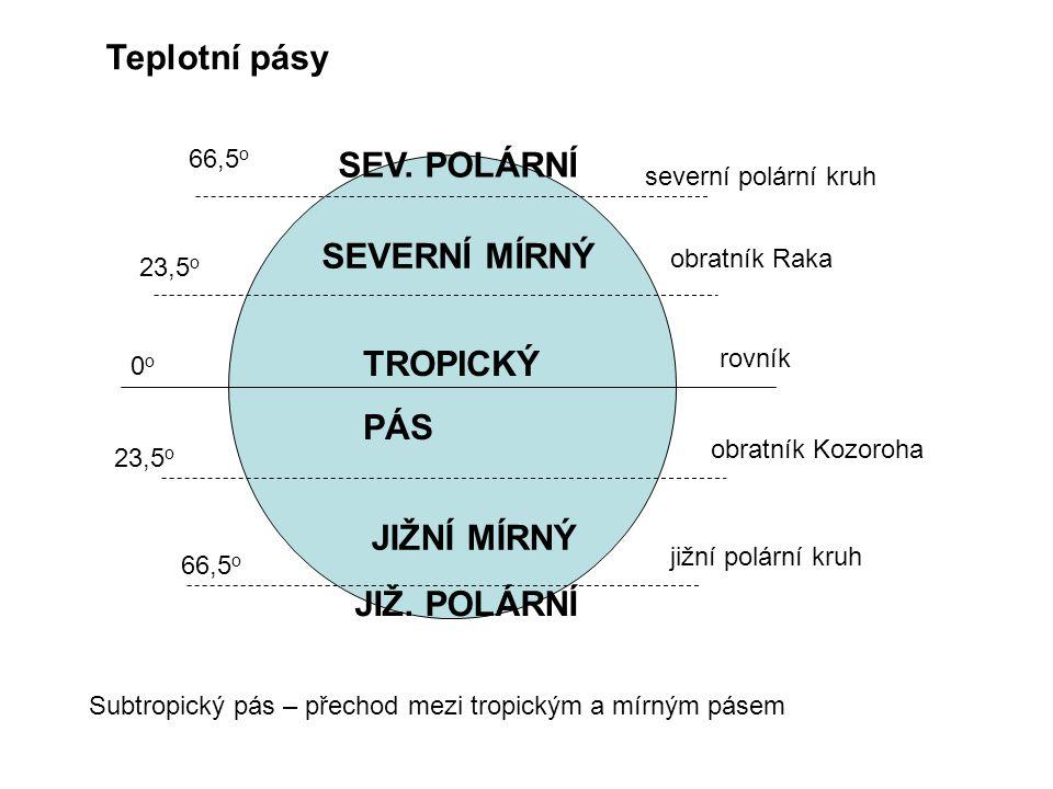 Teplotní pásy 66,5 o 23,5 o 0o0o severní polární kruh jižní polární kruh obratník Raka rovník obratník Kozoroha TROPICKÝ PÁS SEVERNÍ MÍRNÝ JIŽNÍ MÍRNÝ