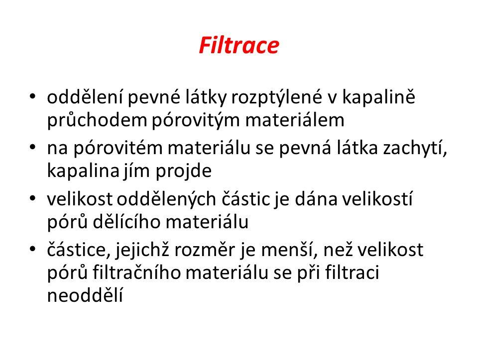 Filtrace oddělení pevné látky rozptýlené v kapalině průchodem pórovitým materiálem na pórovitém materiálu se pevná látka zachytí, kapalina jím projde velikost oddělených částic je dána velikostí pórů dělícího materiálu částice, jejichž rozměr je menší, než velikost pórů filtračního materiálu se při filtraci neoddělí