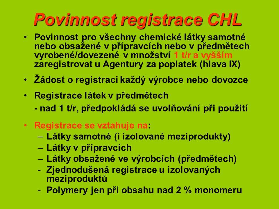 Povinnost registrace CHL Povinnost pro všechny chemické látky samotné nebo obsažené v přípravcích nebo v předmětech vyrobené/dovezené v množství 1 t/r a vyšším zaregistrovat u Agentury za poplatek (hlava IX) Žádost o registraci každý výrobce nebo dovozce Registrace látek v předmětech - nad 1 t/r, předpokládá se uvolňování při použití Registrace se vztahuje na: –Látky samotné (i izolované meziprodukty) –Látky v přípravcích –Látky obsažené ve výrobcích (předmětech) -Zjednodušená registrace u izolovaných meziproduktů -Polymery jen při obsahu nad 2 % monomeru