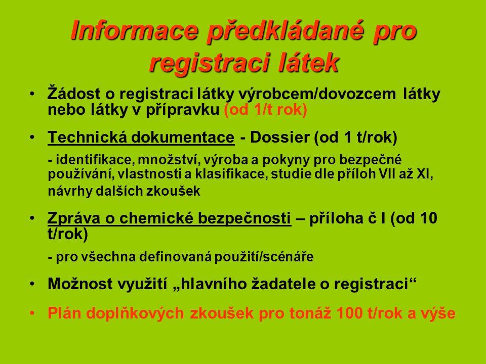 """Informace předkládané pro registraci látek Žádost o registraci látky výrobcem/dovozcem látky nebo látky v přípravku (od 1/t rok) Technická dokumentace - Dossier (od 1 t/rok) - identifikace, množství, výroba a pokyny pro bezpečné používání, vlastnosti a klasifikace, studie dle příloh VII až XI, návrhy dalších zkoušek Zpráva o chemické bezpečnosti – příloha č I (od 10 t/rok) - pro všechna definovaná použití/scénáře Možnost využití """"hlavního žadatele o registraci Plán doplňkových zkoušek pro tonáž 100 t/rok a výše"""