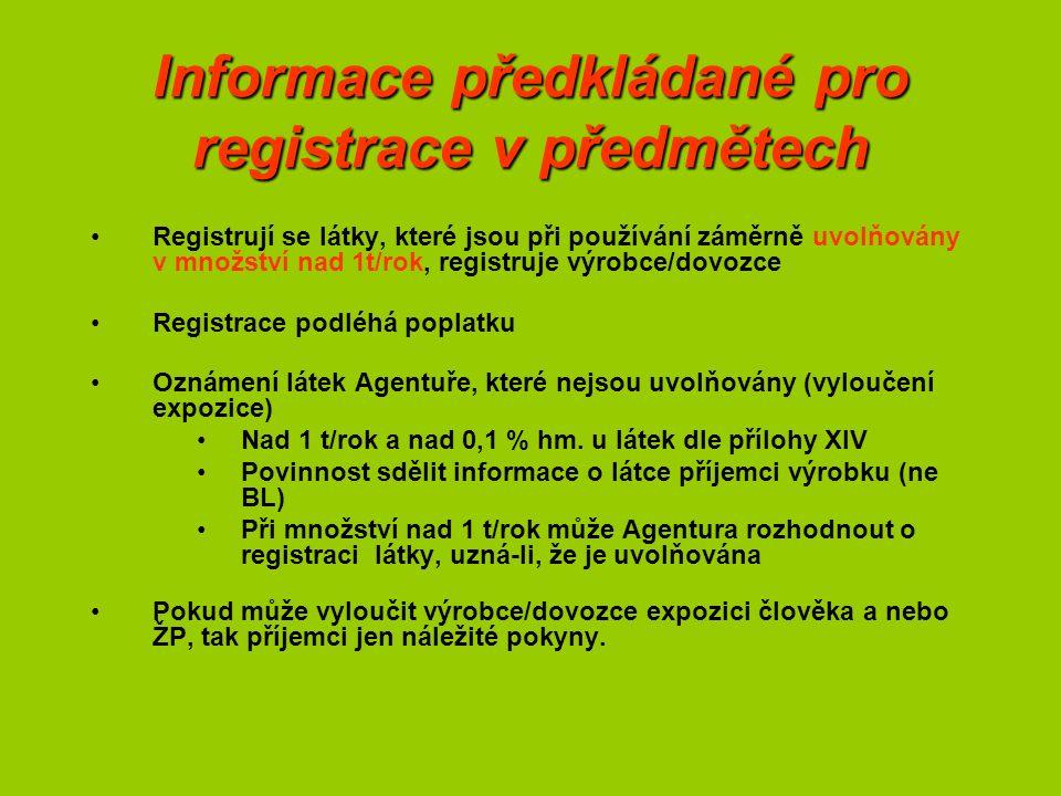 Informace předkládané pro registrace v předmětech Registrují se látky, které jsou při používání záměrně uvolňovány v množství nad 1t/rok, registruje výrobce/dovozce Registrace podléhá poplatku Oznámení látek Agentuře, které nejsou uvolňovány (vyloučení expozice) Nad 1 t/rok a nad 0,1 % hm.