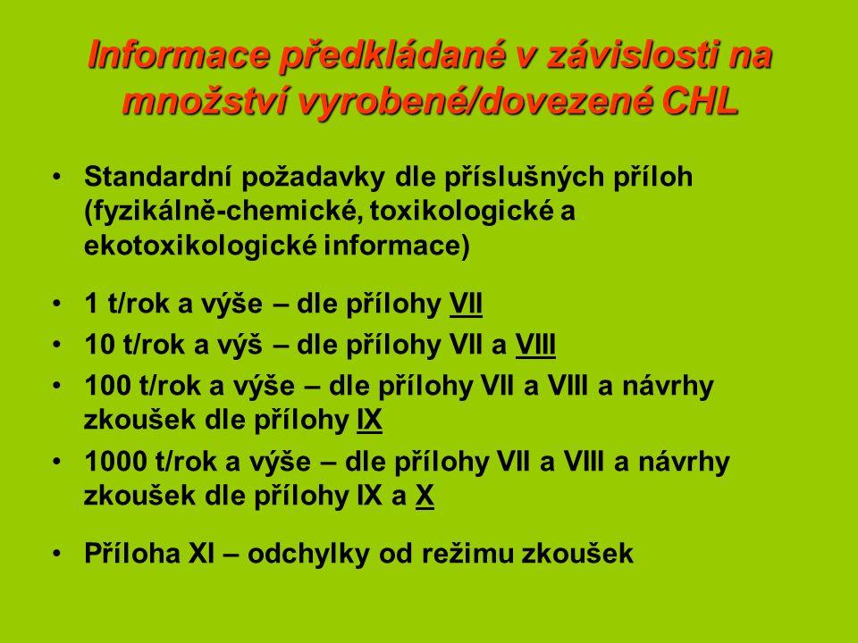 Informace předkládané v závislosti na množství vyrobené/dovezené CHL Standardní požadavky dle příslušných příloh (fyzikálně-chemické, toxikologické a ekotoxikologické informace) 1 t/rok a výše – dle přílohy VII 10 t/rok a výš – dle přílohy VII a VIII 100 t/rok a výše – dle přílohy VII a VIII a návrhy zkoušek dle přílohy IX 1000 t/rok a výše – dle přílohy VII a VIII a návrhy zkoušek dle přílohy IX a X Příloha XI – odchylky od režimu zkoušek