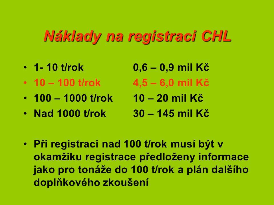 Náklady na registraci CHL 1- 10 t/rok0,6 – 0,9 mil Kč 10 – 100 t/rok 4,5 – 6,0 mil Kč 100 – 1000 t/rok10 – 20 mil Kč Nad 1000 t/rok30 – 145 mil Kč Při registraci nad 100 t/rok musí být v okamžiku registrace předloženy informace jako pro tonáže do 100 t/rok a plán dalšího doplňkového zkoušení