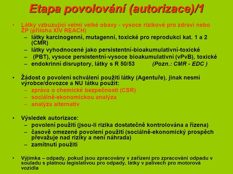 Etapa povolování (autorizace)/1 Látky vzbuzující velmi velké obavy - vysoce rizikové pro zdraví nebo ŽP (příloha XIV REACH) –látky karcinogenní, mutagenní, toxické pro reprodukci kat.
