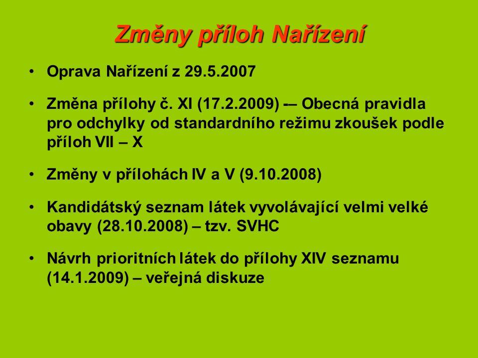 Změny příloh Nařízení Oprava Nařízení z 29.5.2007 Změna přílohy č.