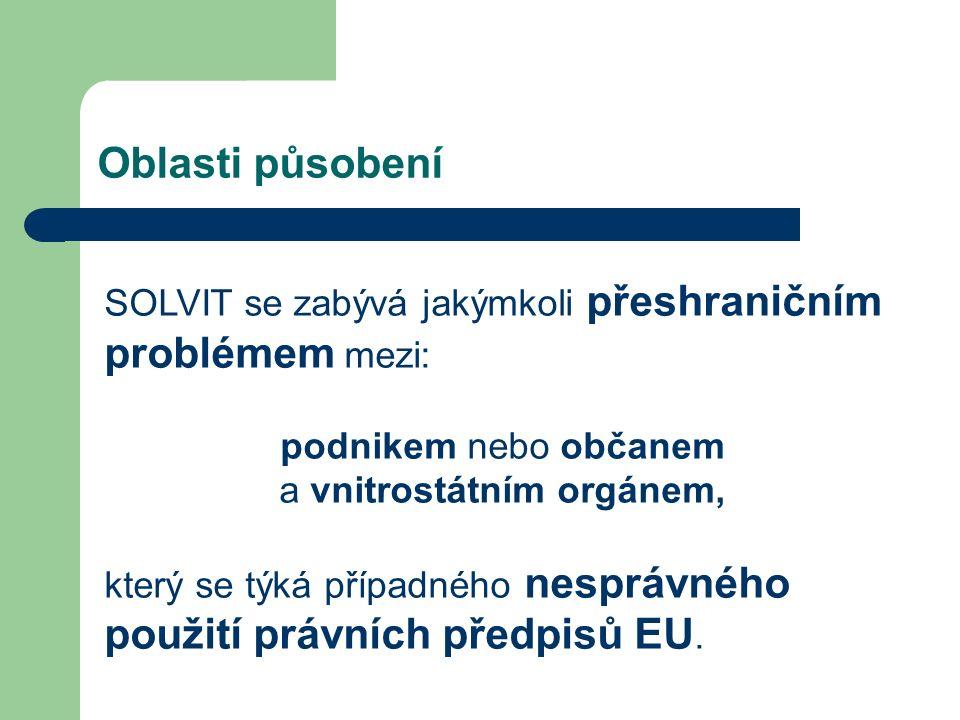 Oblasti působení SOLVIT se zabývá jakýmkoli přeshraničním problémem mezi: podnikem nebo občanem a vnitrostátním orgánem, který se týká případného nesprávného použití právních předpisů EU.