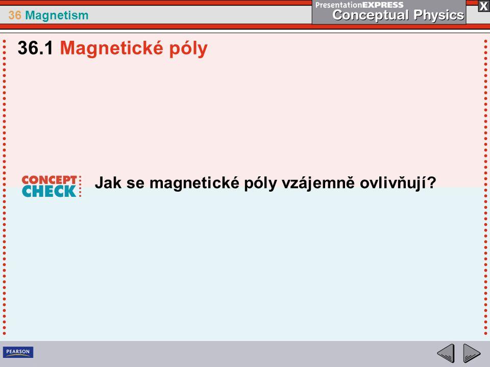 36 Magnetism Jak se magnetické póly vzájemně ovlivňují 36.1 Magnetické póly