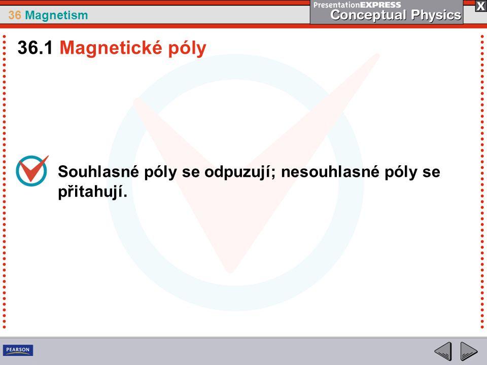 36 Magnetism Směr magnetického pole vně magnetu je od severního k jižnímu pólu.