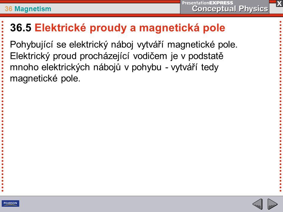 36 Magnetism Pohybující se elektrický náboj vytváří magnetické pole.