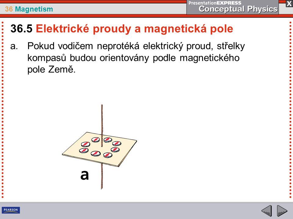 36 Magnetism a.Pokud vodičem neprotéká elektrický proud, střelky kompasů budou orientovány podle magnetického pole Země.