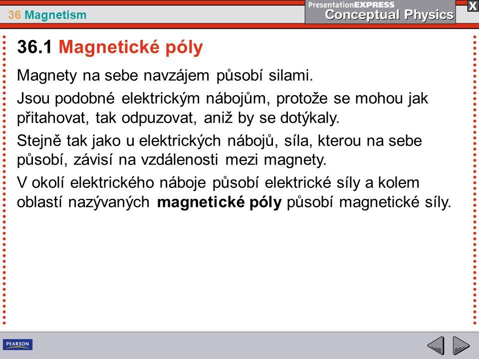 36 Magnetism Pokud nasypeme železné piliny na list papíru nad tyčovým magnetem, zformují se tyto piliny do obrazce, který připomíná čáry obklopující magnet.