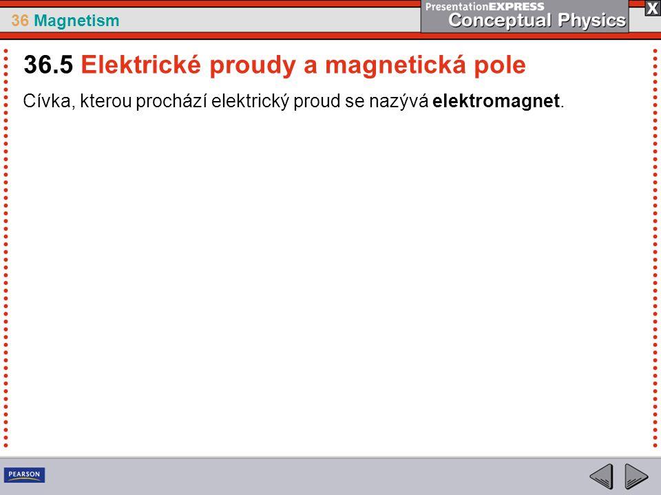 36 Magnetism Cívka, kterou prochází elektrický proud se nazývá elektromagnet.