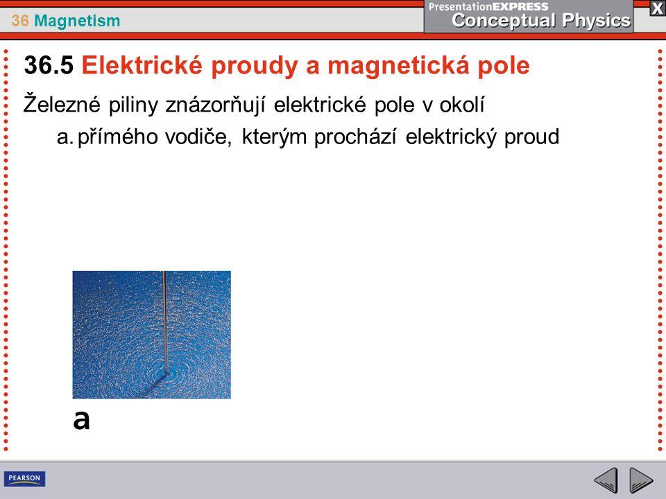 36 Magnetism Železné piliny znázorňují elektrické pole v okolí a.přímého vodiče, kterým prochází elektrický proud 36.5 Elektrické proudy a magnetická pole
