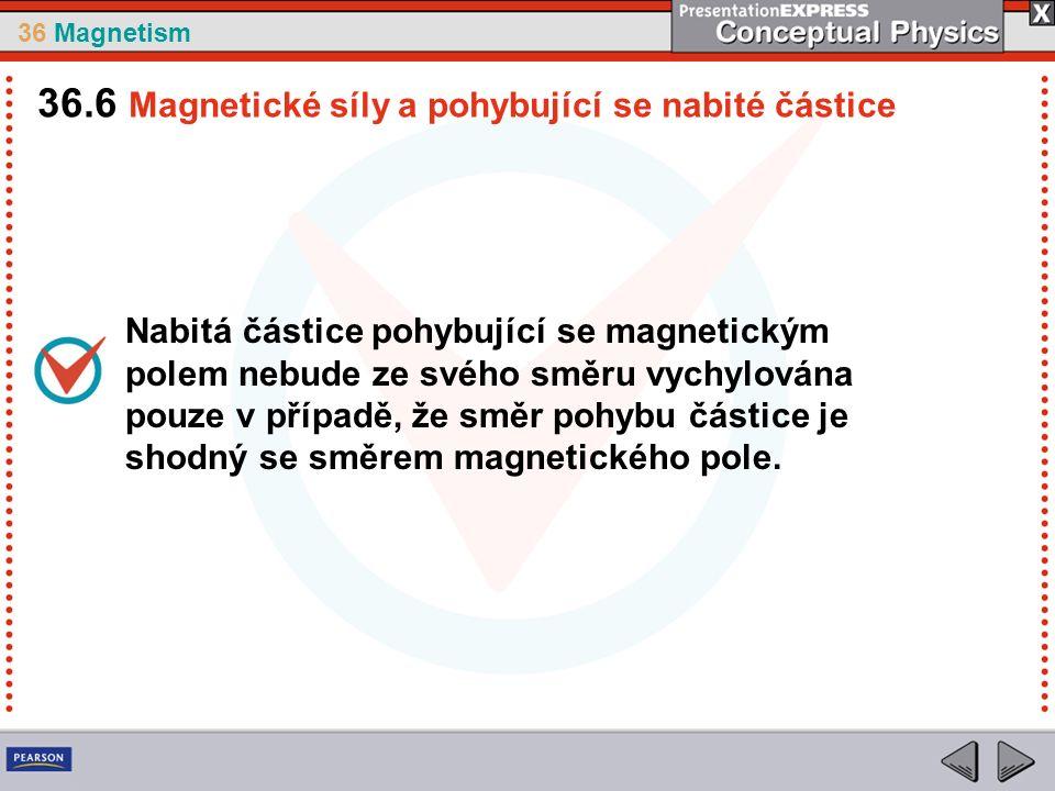 36 Magnetism Nabitá částice pohybující se magnetickým polem nebude ze svého směru vychylována pouze v případě, že směr pohybu částice je shodný se směrem magnetického pole.