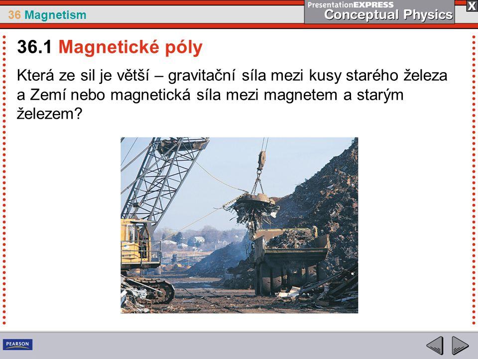 36 Magnetism Většina látek je nemagnetická, protože magnetická pole způsobená rotací elektronů se vzájemně vyruší.
