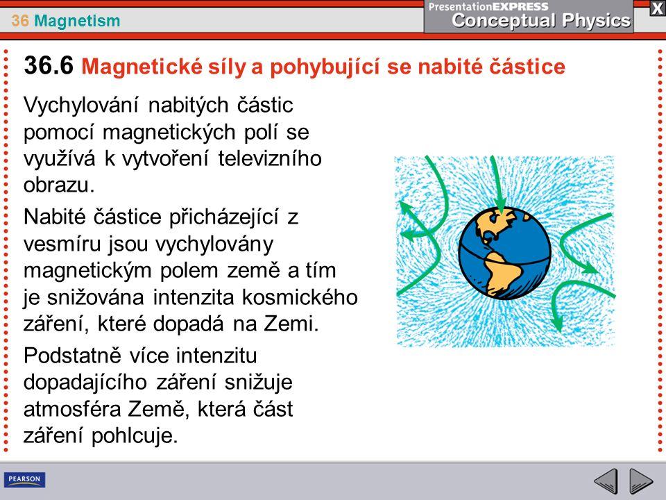 36 Magnetism Vychylování nabitých částic pomocí magnetických polí se využívá k vytvoření televizního obrazu.