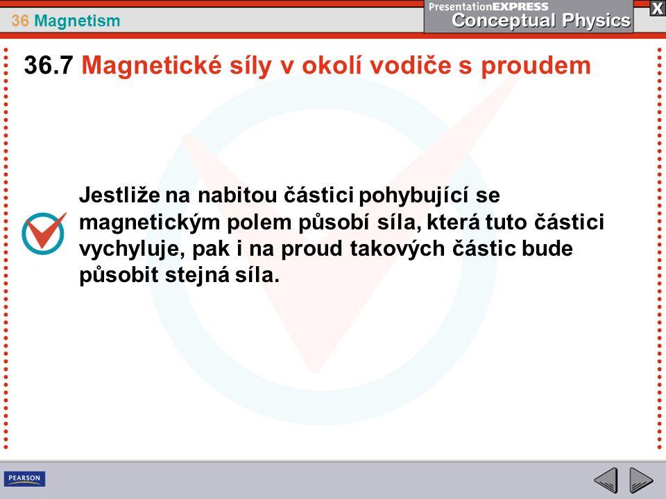 36 Magnetism Jestliže na nabitou částici pohybující se magnetickým polem působí síla, která tuto částici vychyluje, pak i na proud takových částic bude působit stejná síla.