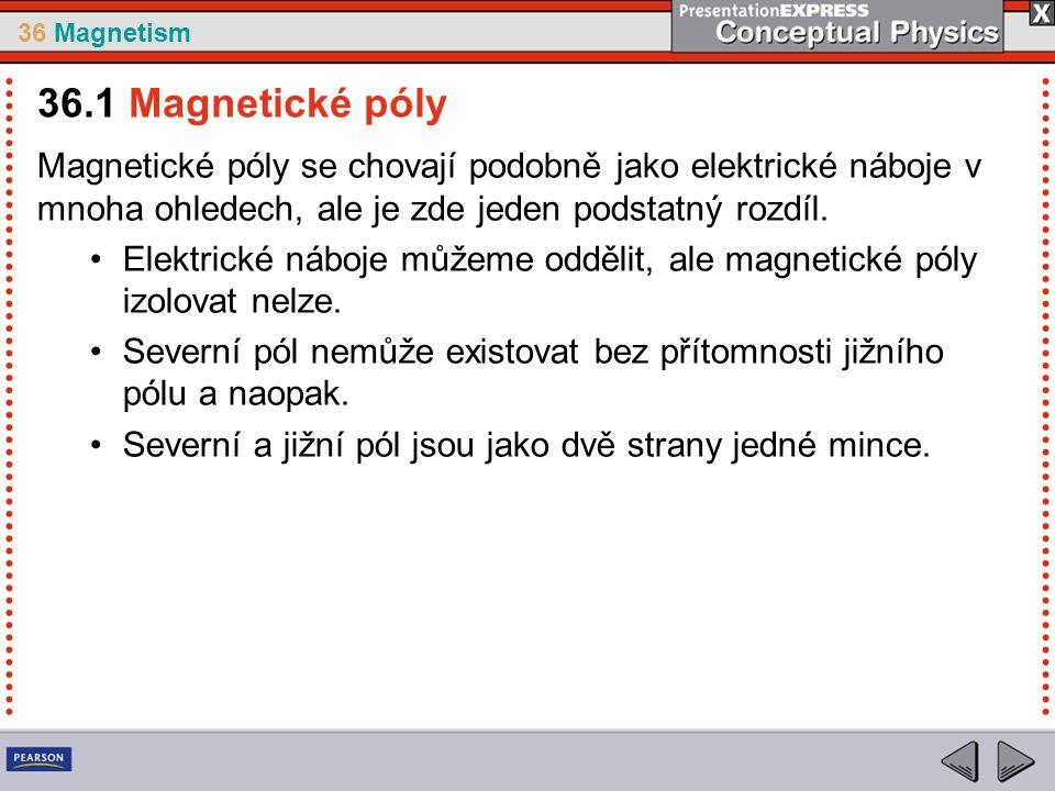 36 Magnetism Směr magnetického pole vně magnetu je od severního pólu k jižnímu.